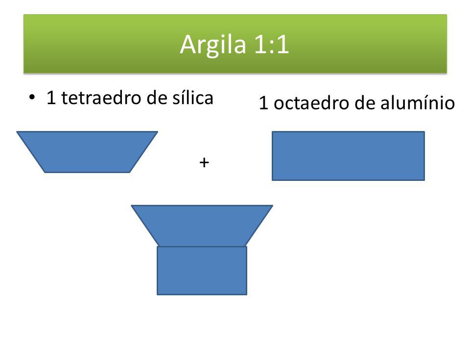 Argila 1:1 1 tetraedro de sílica 1 octaedro de alumínio +