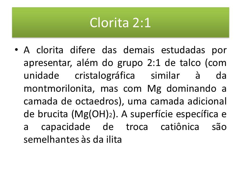 Clorita 2:1