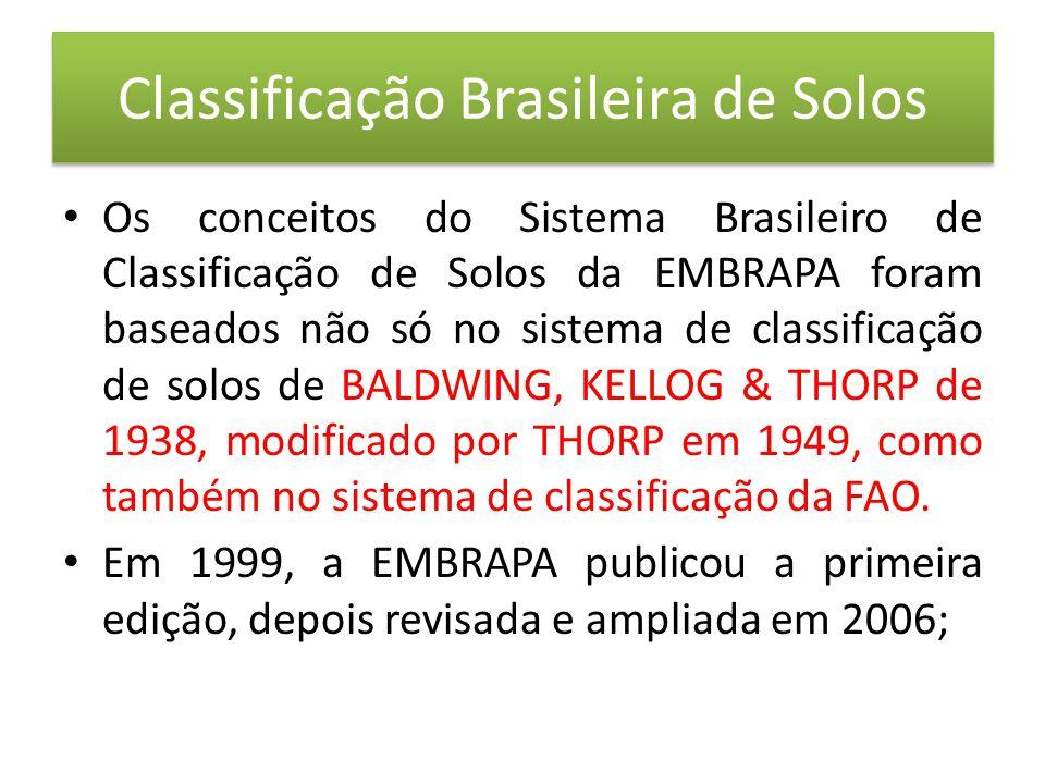 Classificação Brasileira de Solos