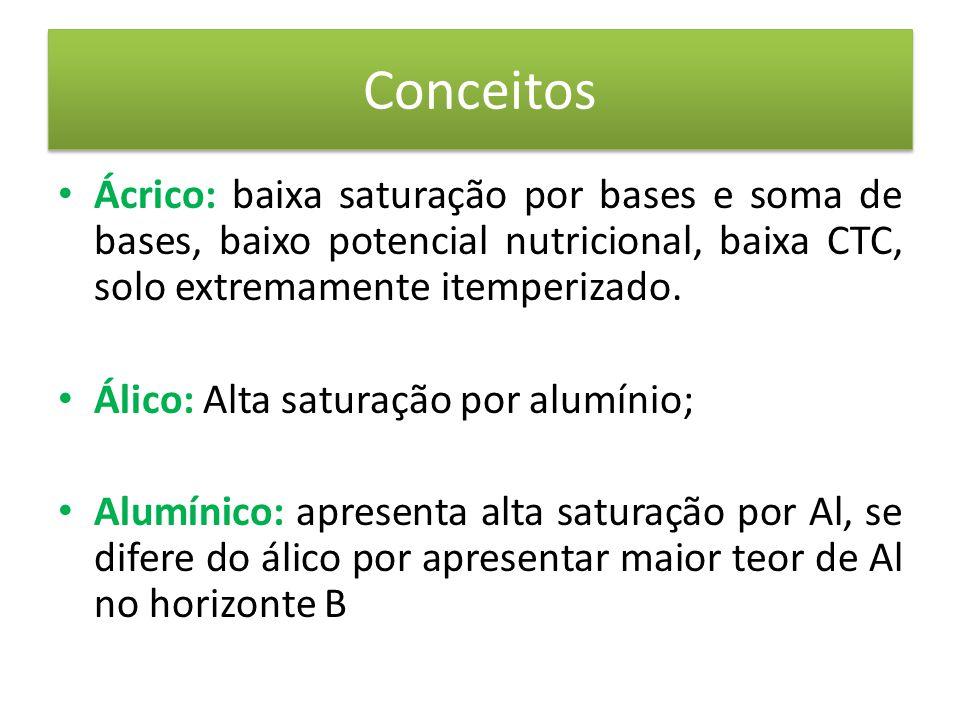 Conceitos Ácrico: baixa saturação por bases e soma de bases, baixo potencial nutricional, baixa CTC, solo extremamente itemperizado.