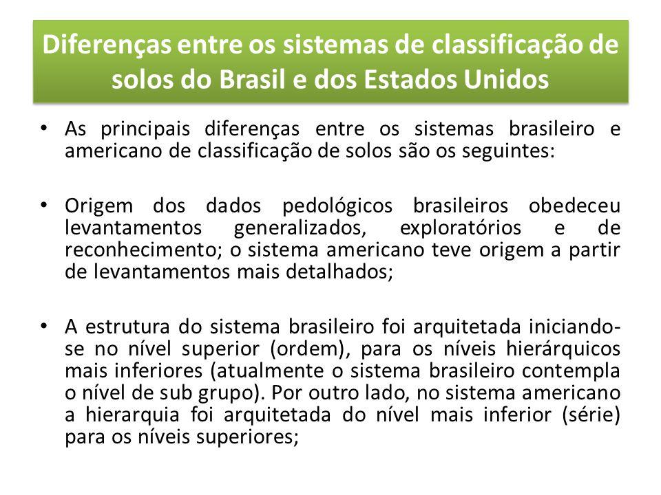 Diferenças entre os sistemas de classificação de solos do Brasil e dos Estados Unidos