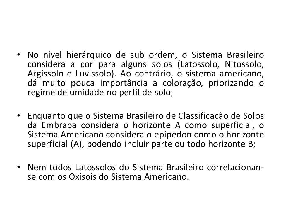 No nível hierárquico de sub ordem, o Sistema Brasileiro considera a cor para alguns solos (Latossolo, Nitossolo, Argissolo e Luvissolo). Ao contrário, o sistema americano, dá muito pouca importância a coloração, priorizando o regime de umidade no perfil de solo;