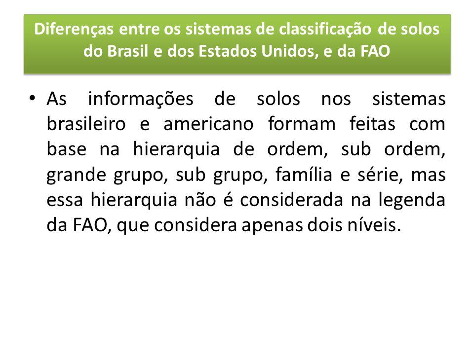 Diferenças entre os sistemas de classificação de solos do Brasil e dos Estados Unidos, e da FAO