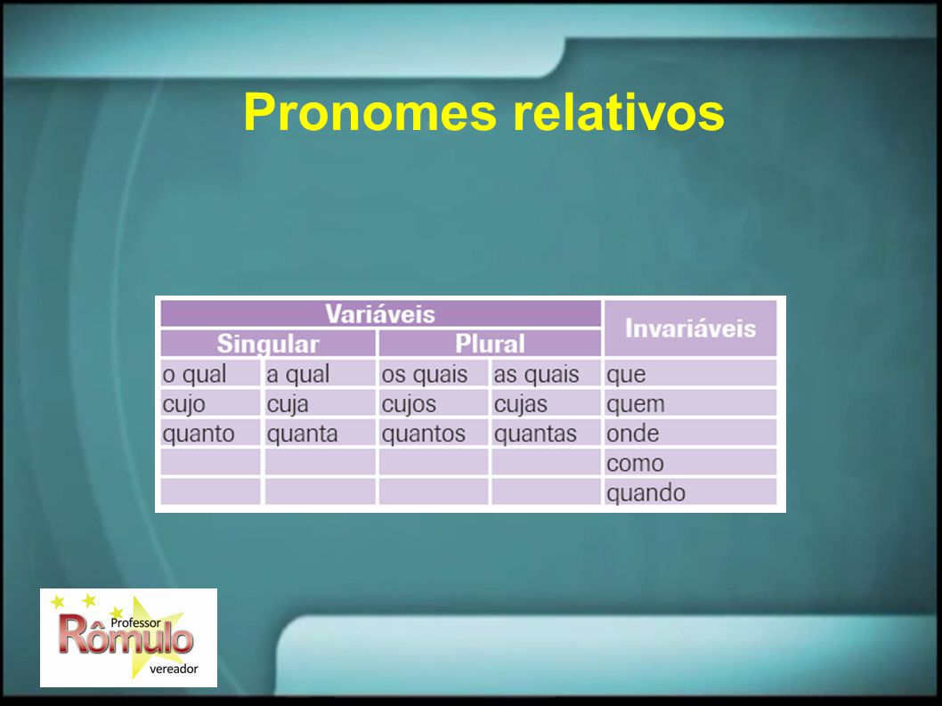 Pronomes relativos