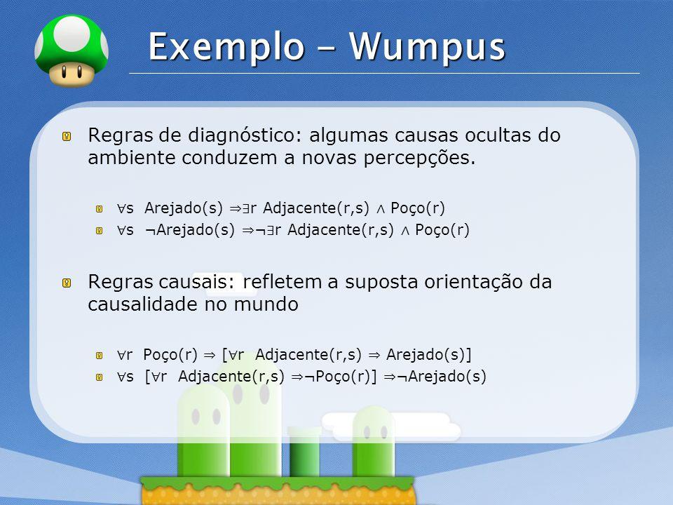 Exemplo - Wumpus Regras de diagnóstico: algumas causas ocultas do ambiente conduzem a novas percepções.