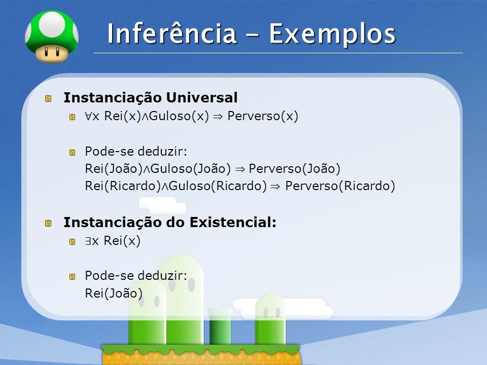 Inferência - Exemplos Instanciação Universal