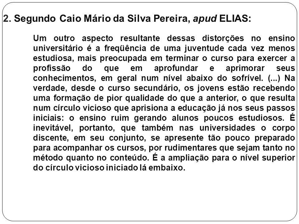 2. Segundo Caio Mário da Silva Pereira, apud ELIAS: