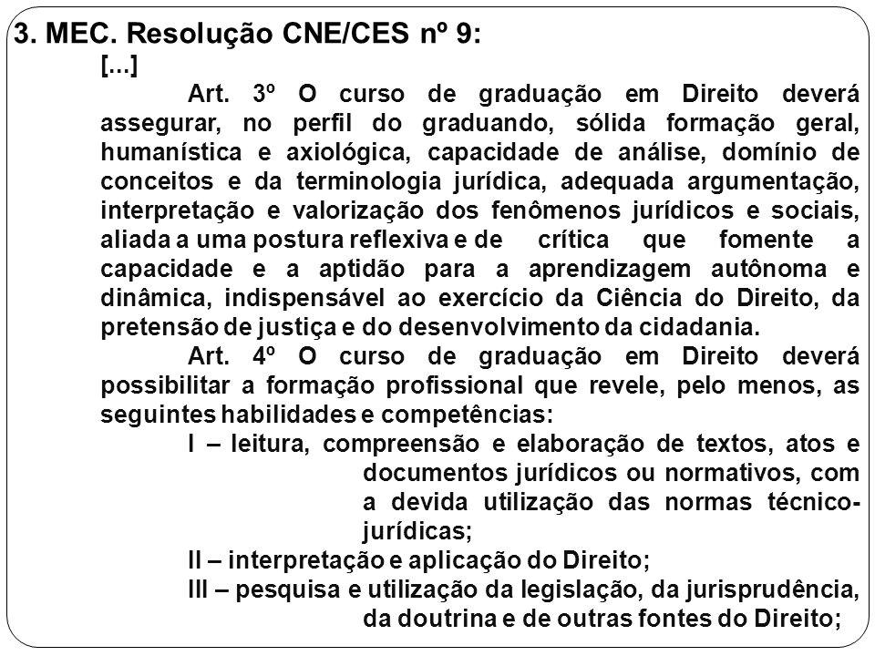3. MEC. Resolução CNE/CES nº 9: