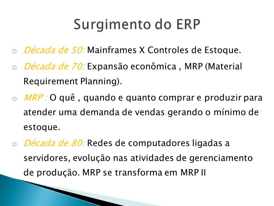 Surgimento do ERP Década de 50: Mainframes X Controles de Estoque.
