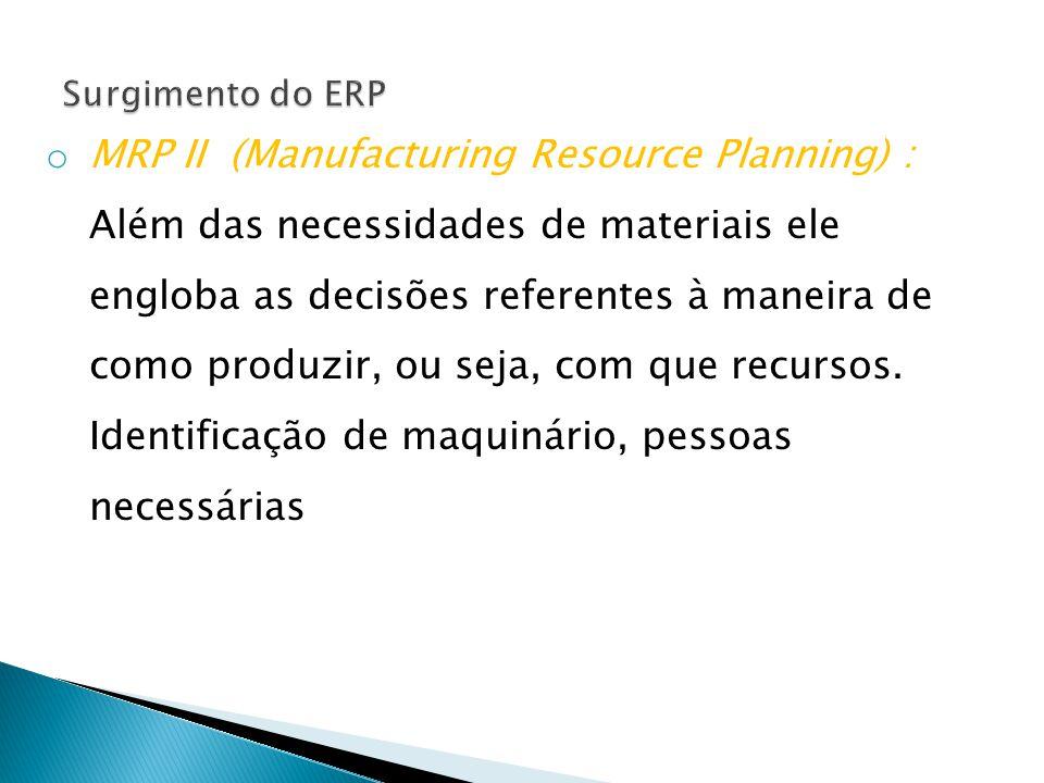 Surgimento do ERP