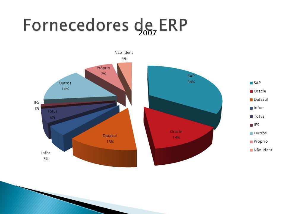 Fornecedores de ERP