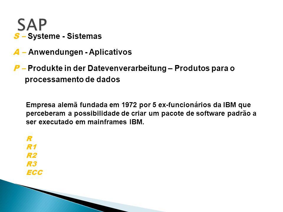 SAP S – Systeme - Sistemas A – Anwendungen - Aplicativos