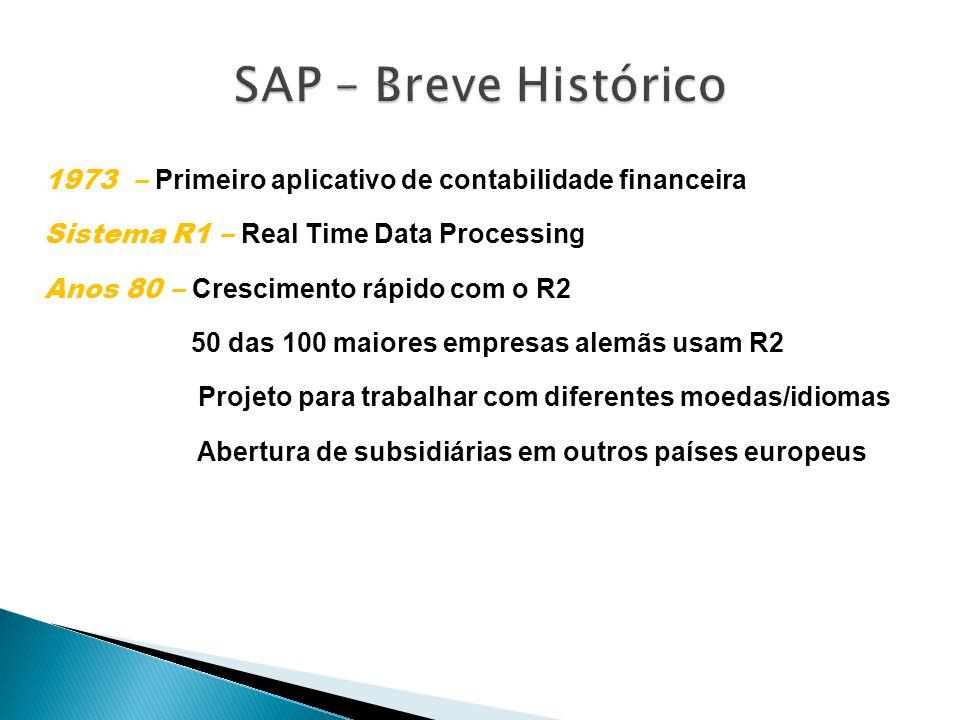 SAP – Breve Histórico 1973 – Primeiro aplicativo de contabilidade financeira. Sistema R1 – Real Time Data Processing.