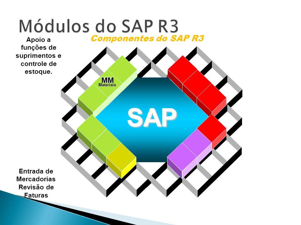 SAP Módulos do SAP R3 Componentes do SAP R3 MM