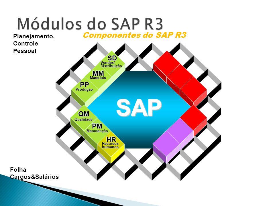 SAP Módulos do SAP R3 Componentes do SAP R3 SD MM PP QM PM HR