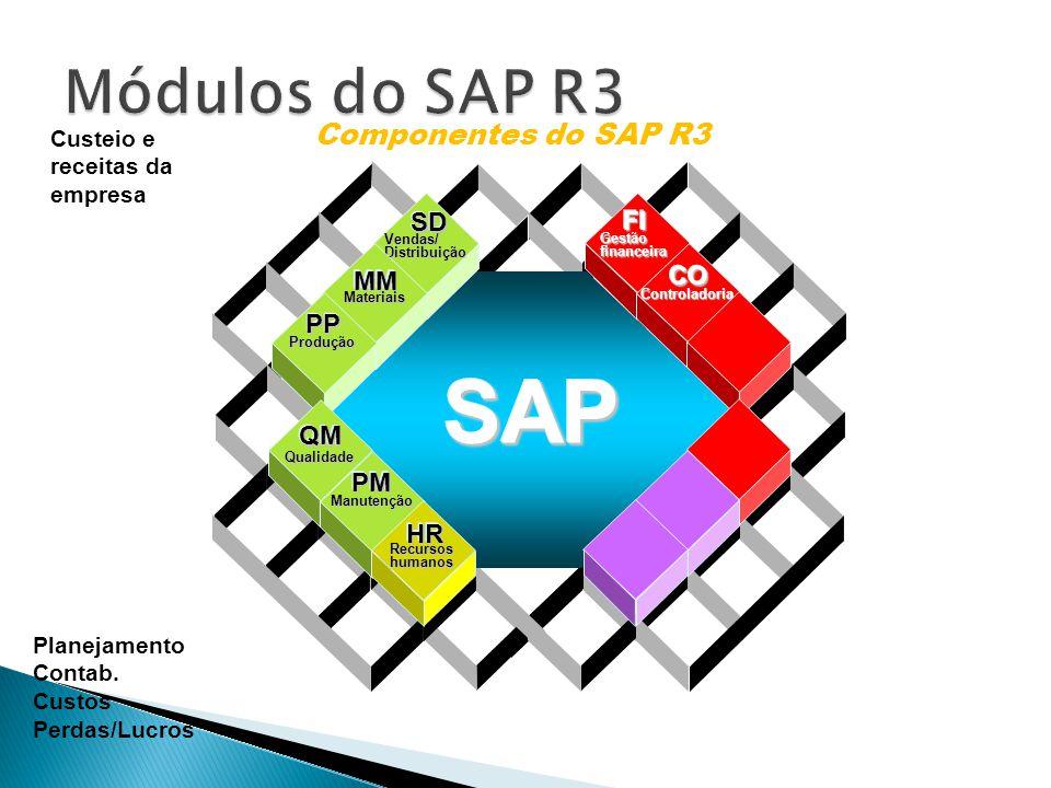 SAP Módulos do SAP R3 Componentes do SAP R3 SD FI CO MM PP QM PM HR