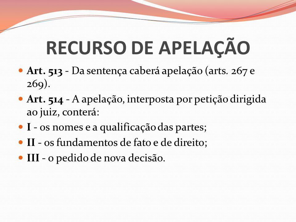 RECURSO DE APELAÇÃO Art. 513 - Da sentença caberá apelação (arts. 267 e 269).