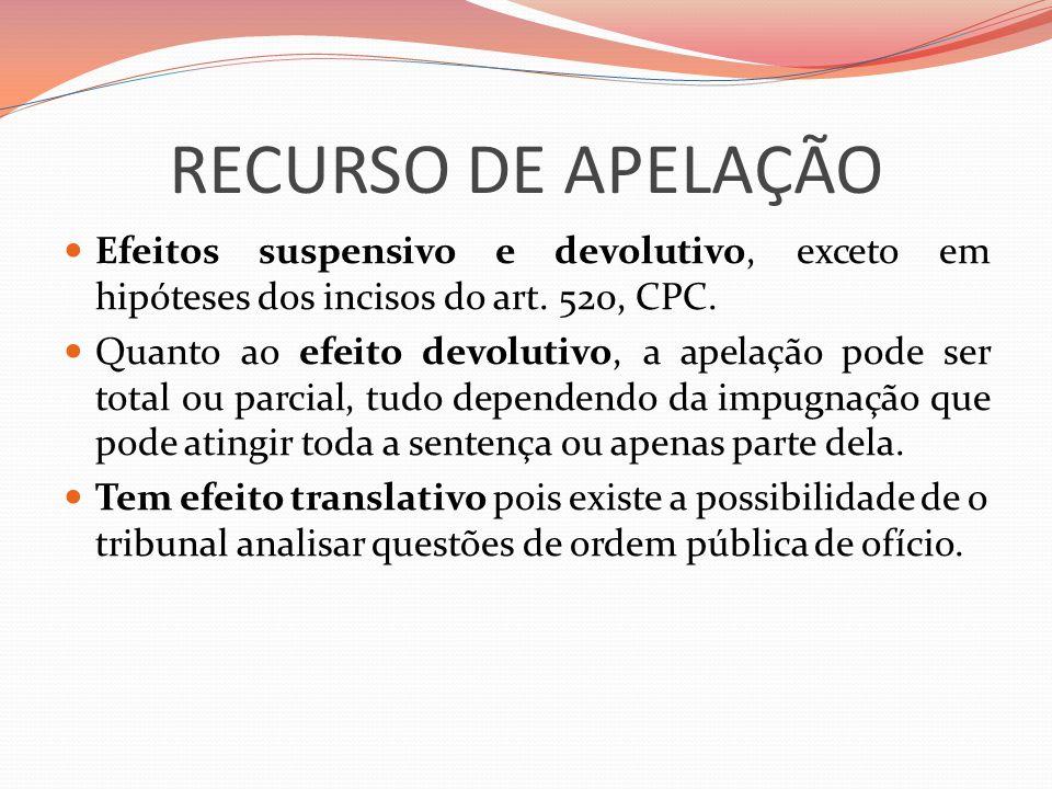 RECURSO DE APELAÇÃO Efeitos suspensivo e devolutivo, exceto em hipóteses dos incisos do art. 520, CPC.