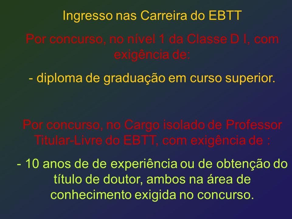 Ingresso nas Carreira do EBTT