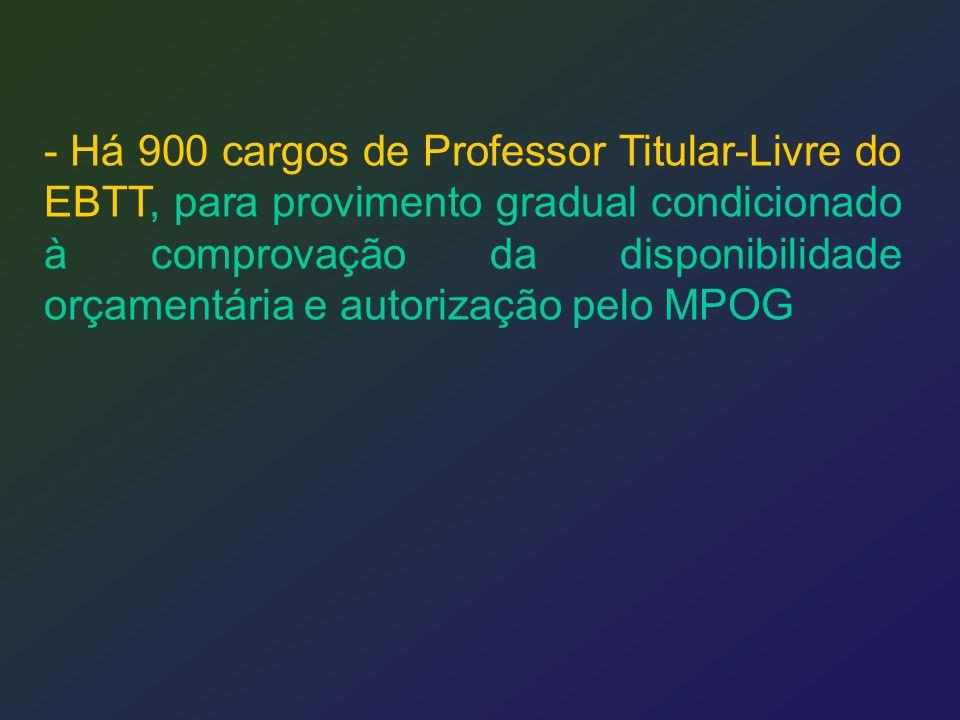 Há 900 cargos de Professor Titular-Livre do EBTT, para provimento gradual condicionado à comprovação da disponibilidade orçamentária e autorização pelo MPOG