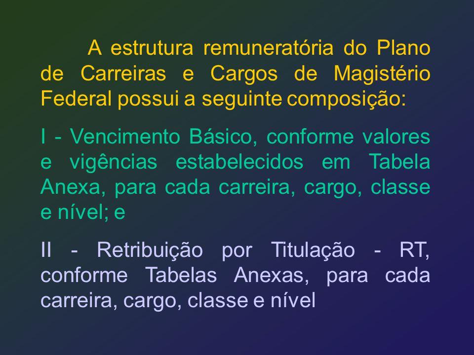 A estrutura remuneratória do Plano de Carreiras e Cargos de Magistério Federal possui a seguinte composição: