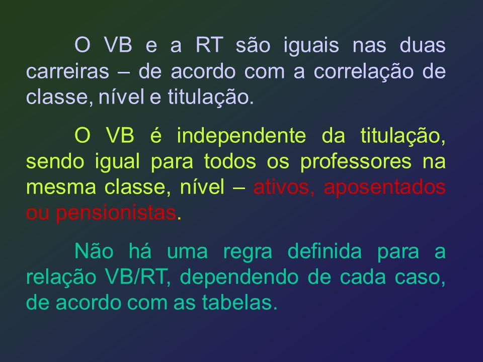 O VB e a RT são iguais nas duas carreiras – de acordo com a correlação de classe, nível e titulação.