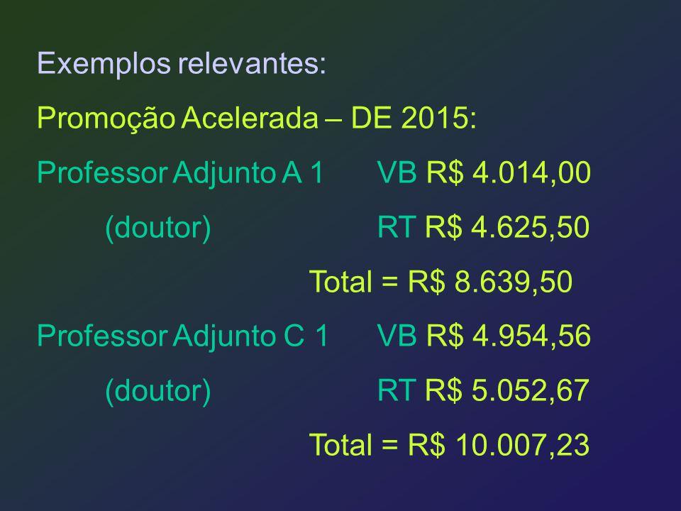 Exemplos relevantes: Promoção Acelerada – DE 2015: Professor Adjunto A 1 VB R$ 4.014,00. (doutor) RT R$ 4.625,50.