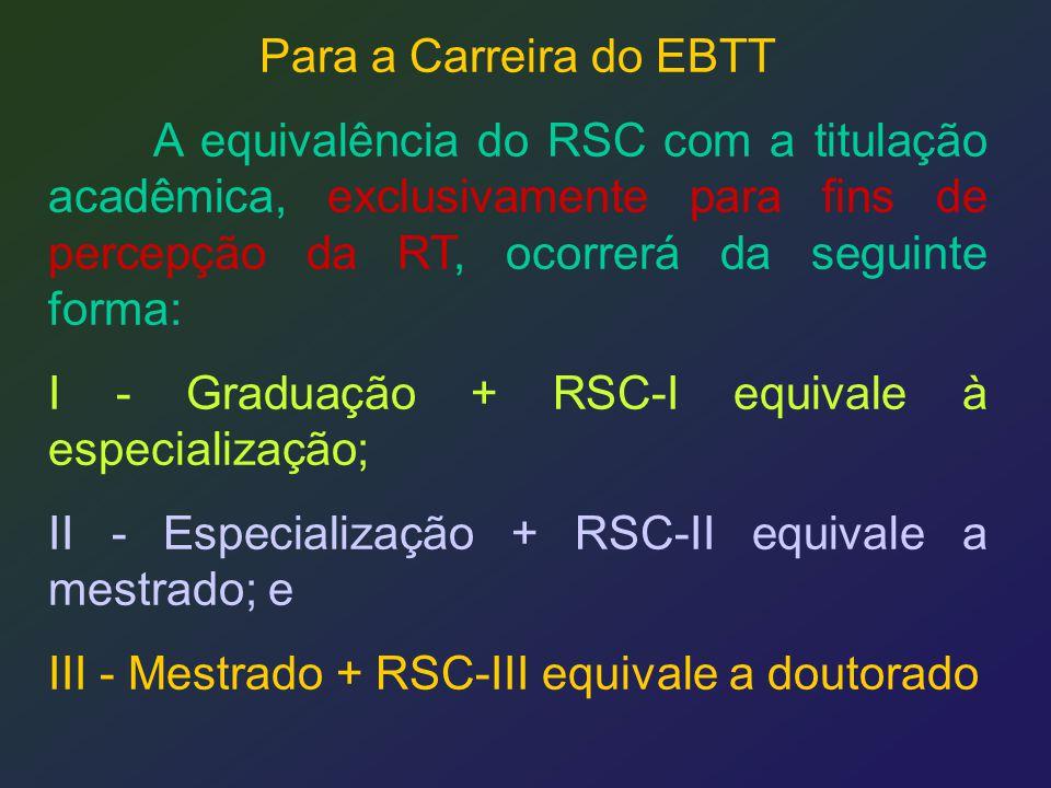 Para a Carreira do EBTT A equivalência do RSC com a titulação acadêmica, exclusivamente para fins de percepção da RT, ocorrerá da seguinte forma: