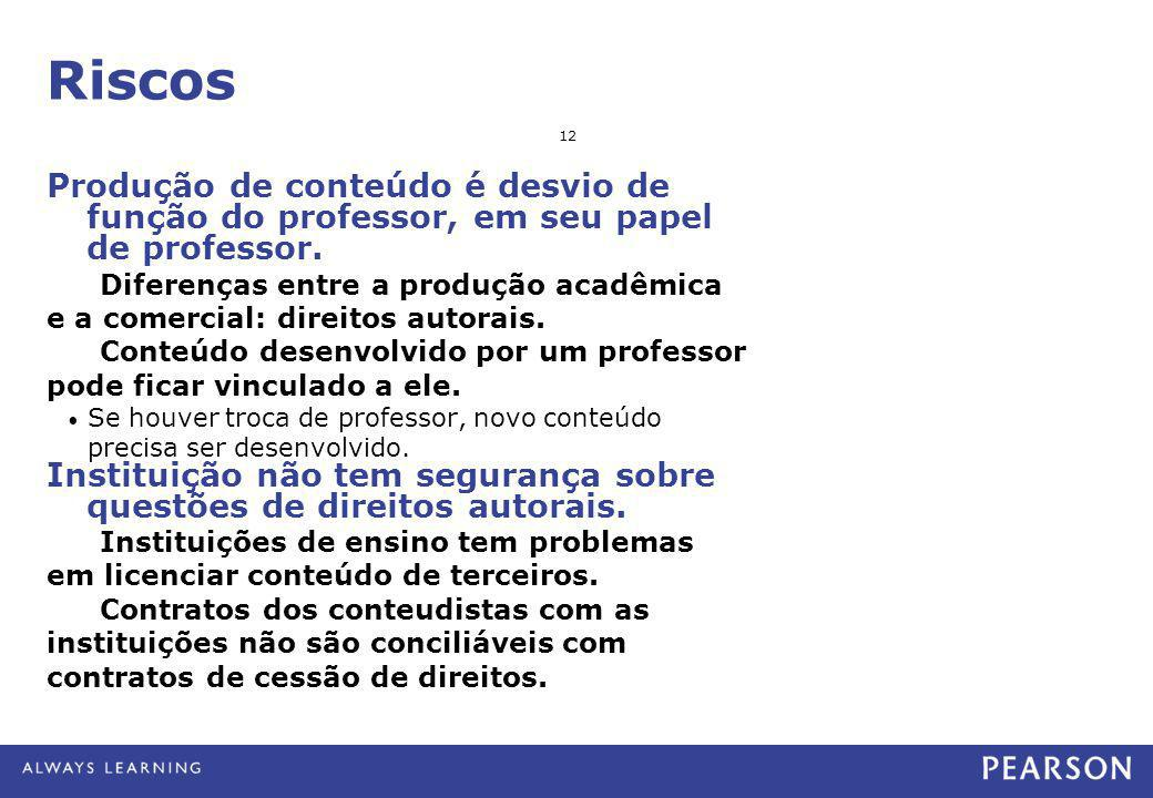 Riscos Produção de conteúdo é desvio de função do professor, em seu papel de professor.