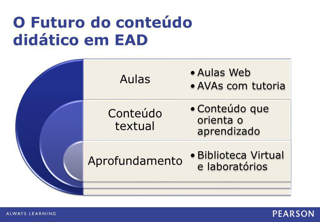 O Futuro do conteúdo didático em EAD