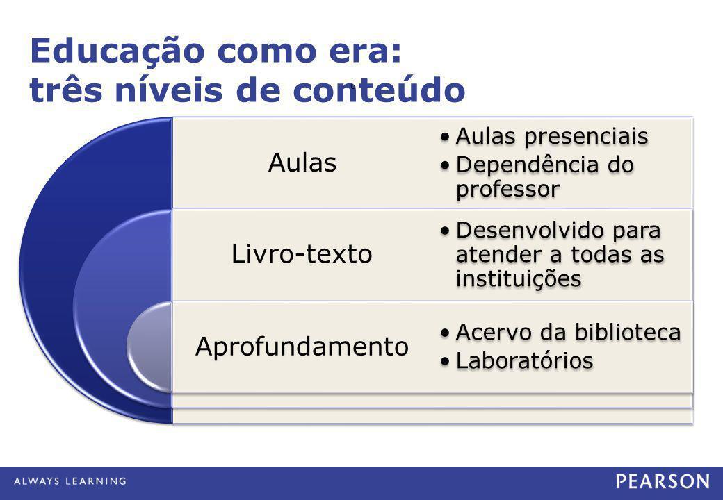 Educação como era: três níveis de conteúdo