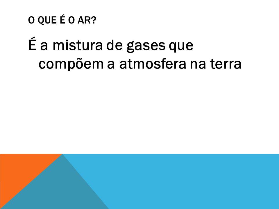 É a mistura de gases que compõem a atmosfera na terra