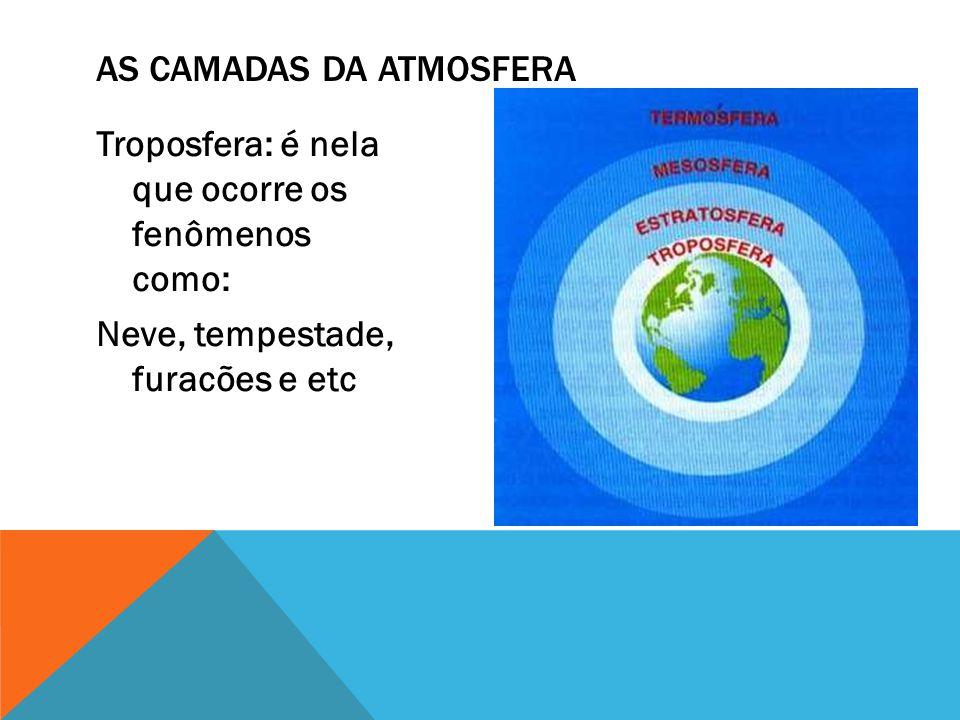 As camadas da atmosfera