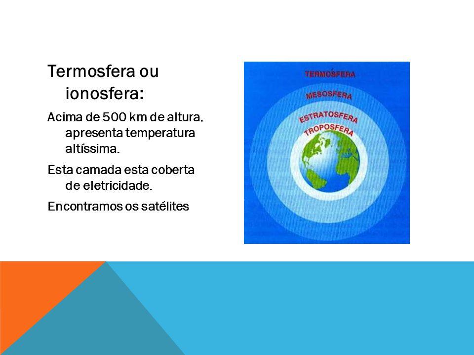 Termosfera ou ionosfera: