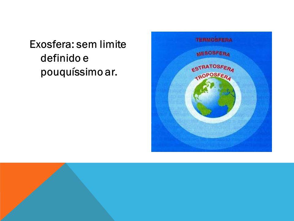 Exosfera: sem limite definido e pouquíssimo ar.