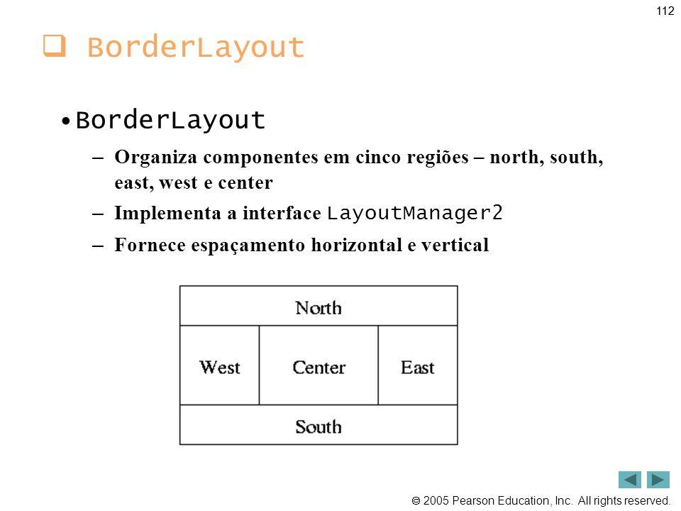 BorderLayout BorderLayout