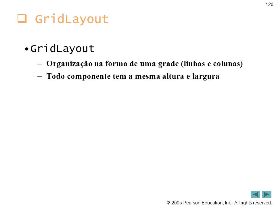 GridLayout GridLayout