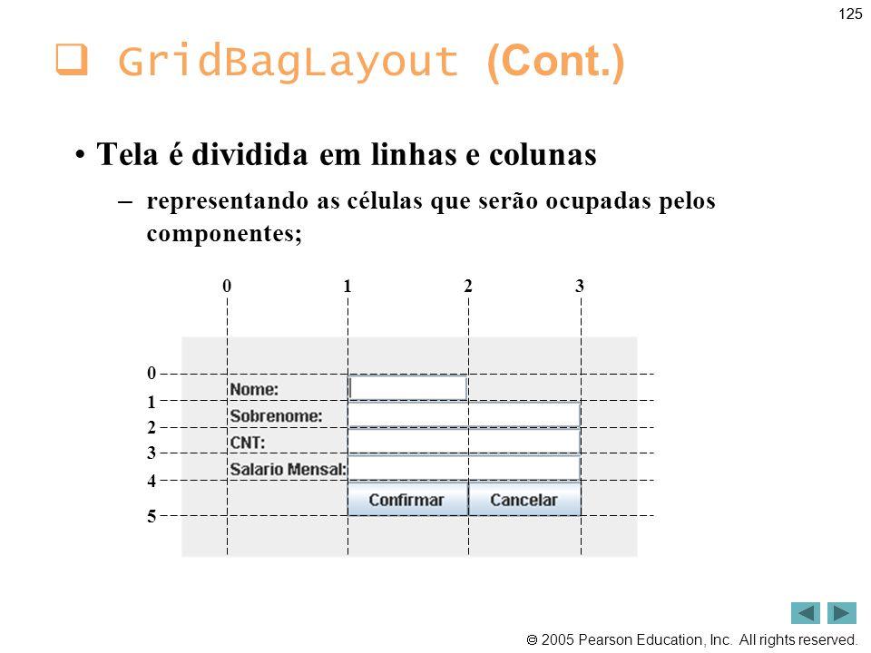 GridBagLayout (Cont.) Tela é dividida em linhas e colunas