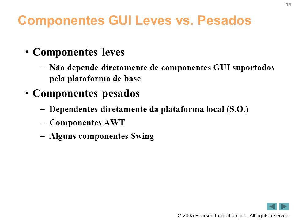 Componentes GUI Leves vs. Pesados