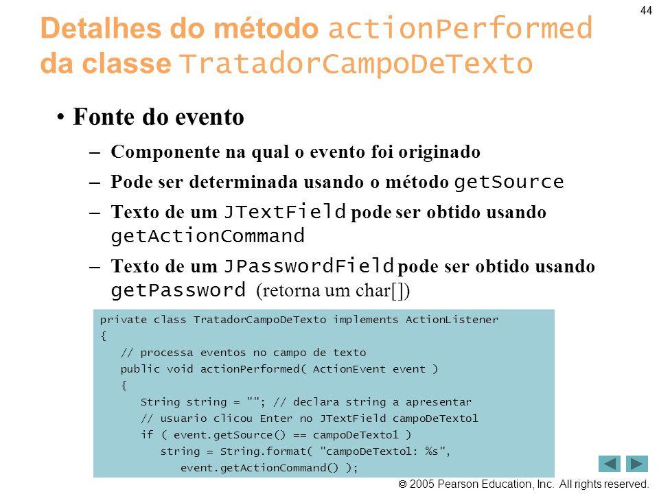 Detalhes do método actionPerformed da classe TratadorCampoDeTexto