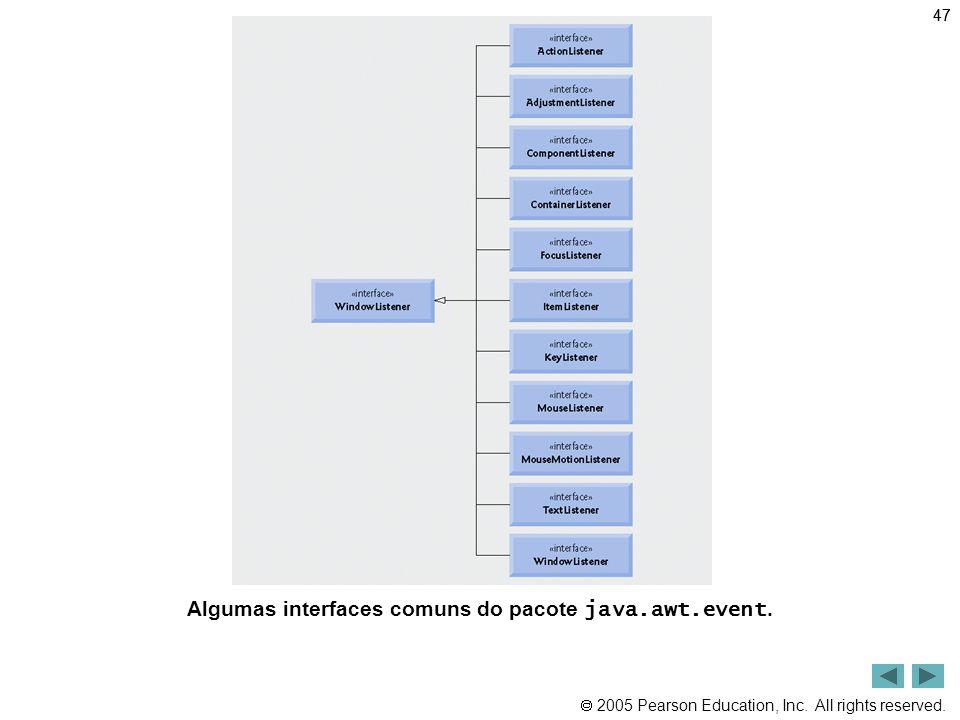 Algumas interfaces comuns do pacote java.awt.event.