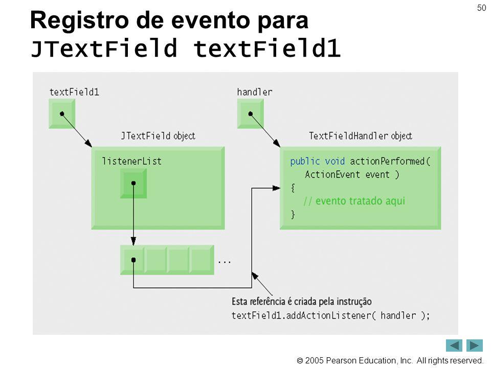 Registro de evento para JTextField textField1