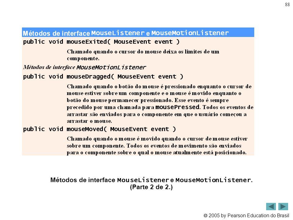 Métodos de interface MouseListener e MouseMotionListener. (Parte 2 de 2.)