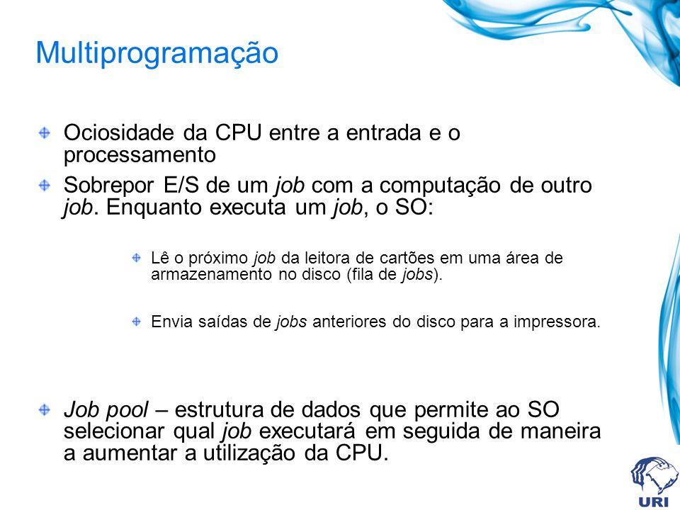 Multiprogramação Ociosidade da CPU entre a entrada e o processamento