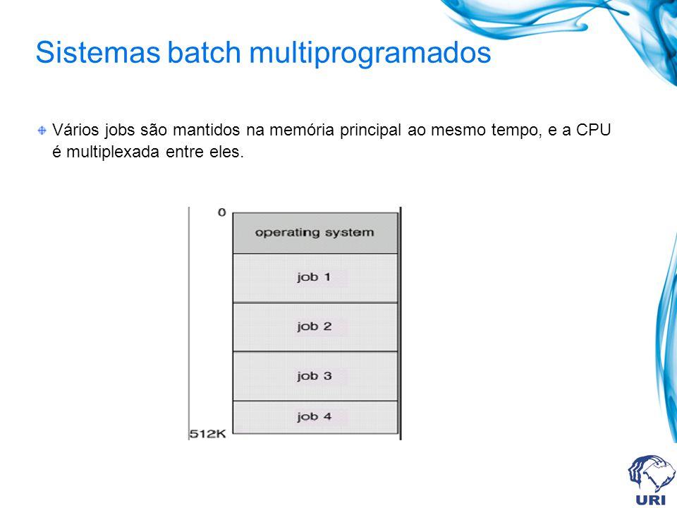 Sistemas batch multiprogramados