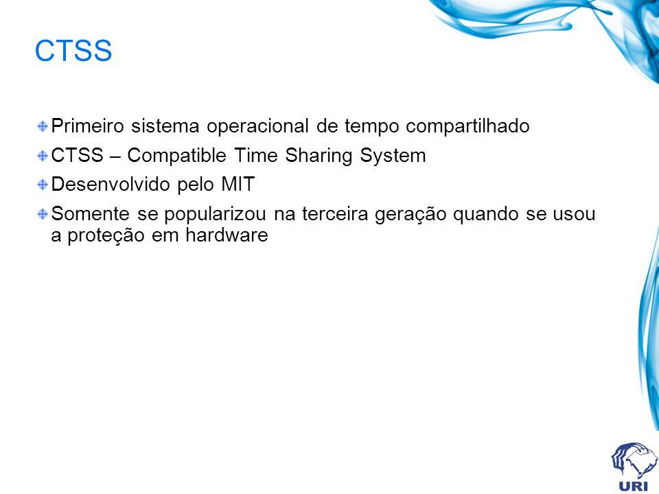 CTSS Primeiro sistema operacional de tempo compartilhado