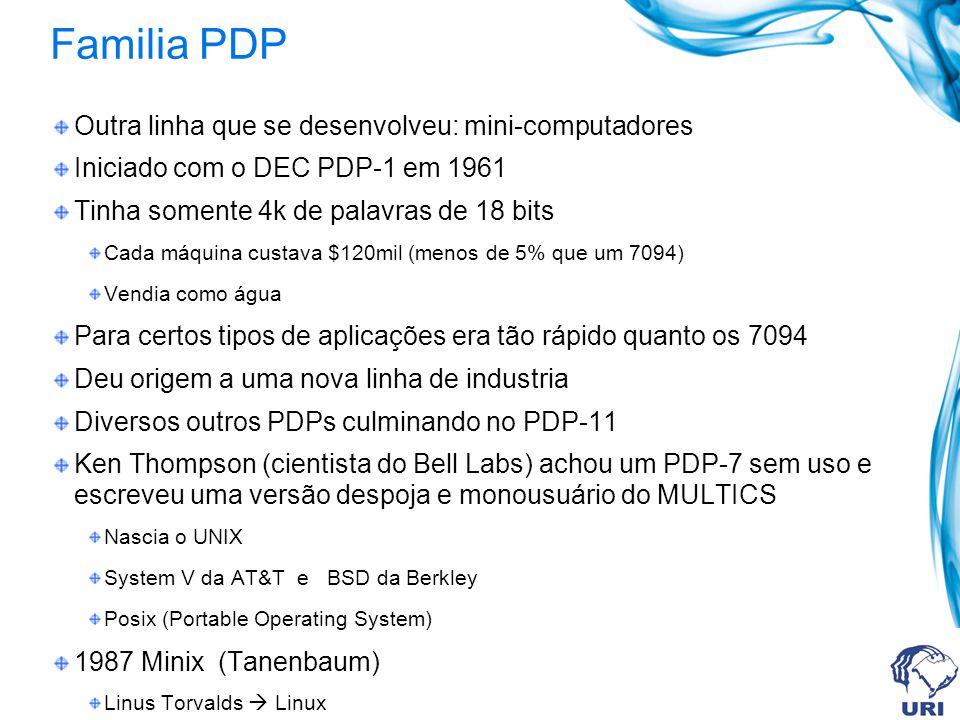 Familia PDP Outra linha que se desenvolveu: mini-computadores