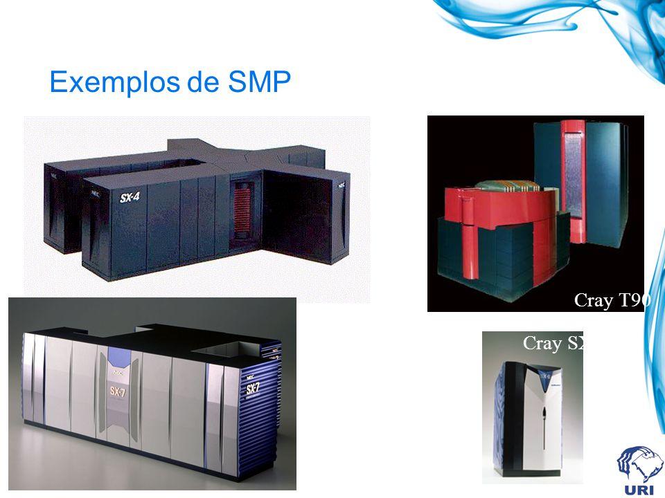 Exemplos de SMP Cray T90 Cray SX6