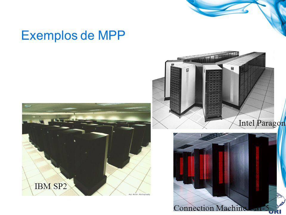 Exemplos de MPP Intel Paragon IBM SP2 Connection Machine CM-5
