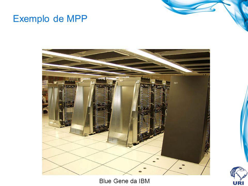 Exemplo de MPP Blue Gene da IBM